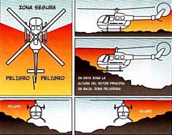 Zonas seguras aproximación al helicoptero
